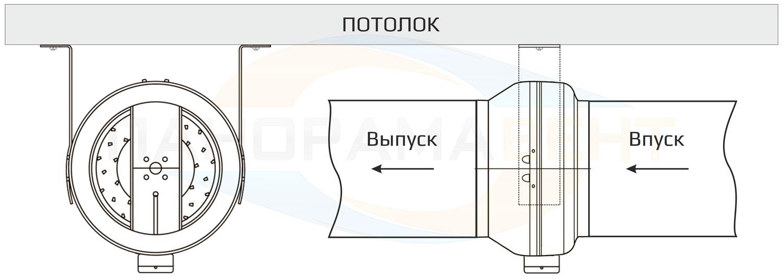 Установка круглого вентилятора ВК канального типа к потолку