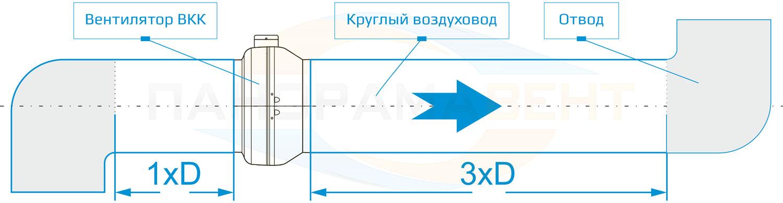 Рекомендации по монтажу круглого канального вентилятора ВК